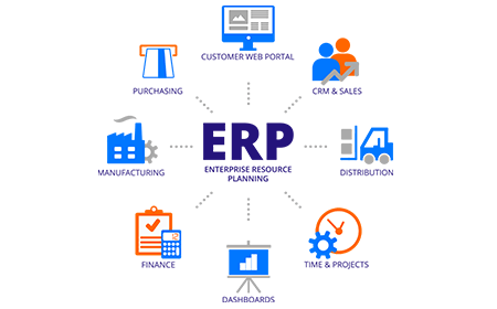 Key Features of Enterprise Software Solution